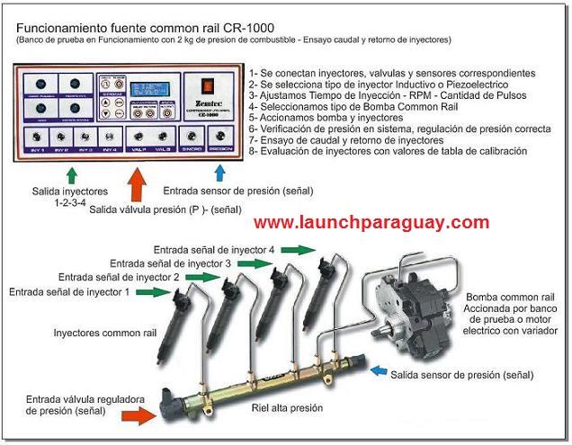 probador de inyectores diesel,probador de inyectores,probador de inyectores common rail,comprobador de inyectores,limpia inyectores diesel,comprobar inyectores diesel,probador de pulsos de inyectores